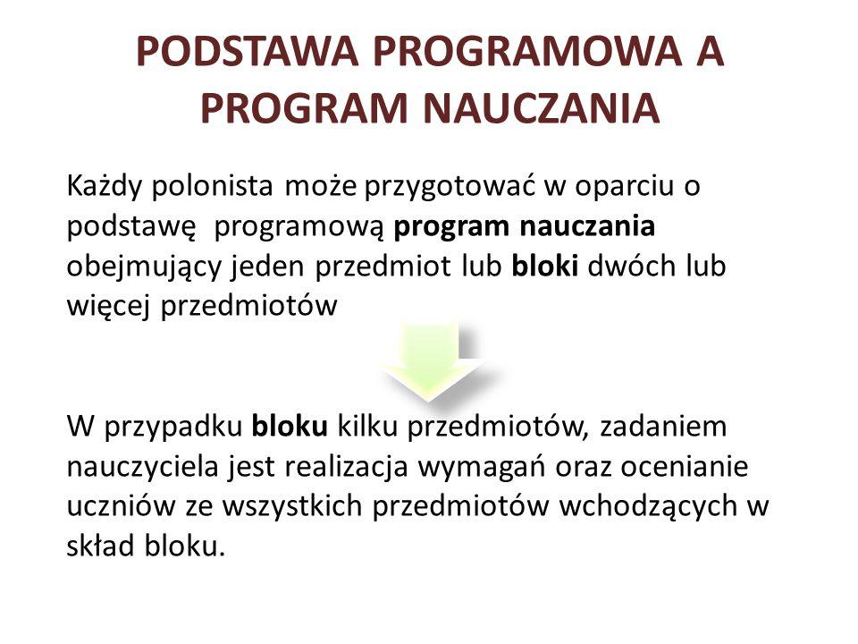 PODSTAWA PROGRAMOWA A PROGRAM NAUCZANIA Każdy polonista może przygotować w oparciu o podstawę programową program nauczania obejmujący jeden przedmiot