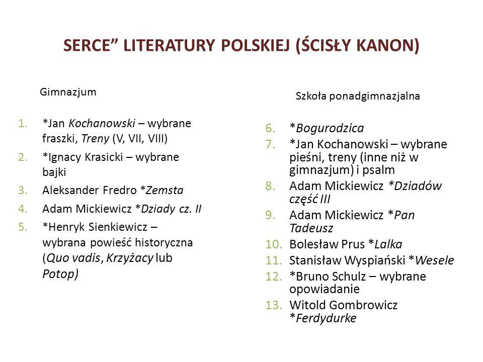 """SERCE"""" LITERATURY POLSKIEJ (ŚCISŁY KANON) Gimnazjum Szkoła ponadgimnazjalna 1.*Jan Kochanowski – wybrane fraszki, Treny (V, VII, VIII) 2.*Ignacy Krasi"""