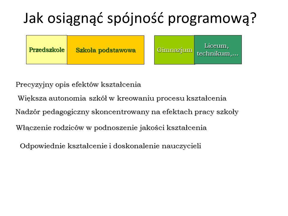 Struktura podstawy programowej Cele kształcenia – wymagania ogólne Treści nauczania i umiejętności – wymagania szczegółowe Teksty kultury Zadania szkoły – uwagi o realizacji