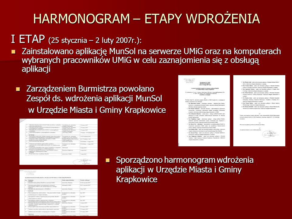 HARMONOGRAM –II ETAP WDROŻENIA II ETAP (2 luty - 9 marca 2007r.): Wprowadzenie listy użytkowników – lista pracowników UMiG Wprowadzenie listy użytkowników – lista pracowników UMiG