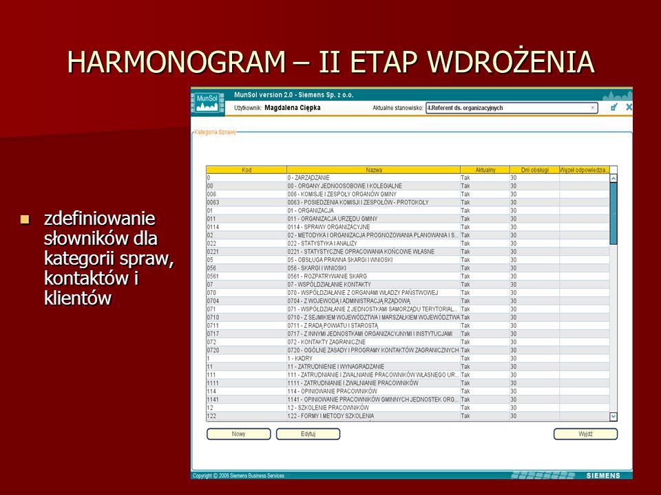 HARMONOGRAM – II ETAP WDROŻENIA zdefiniowanie słowników dla kategorii spraw, kontaktów i klientów zdefiniowanie słowników dla kategorii spraw, kontakt
