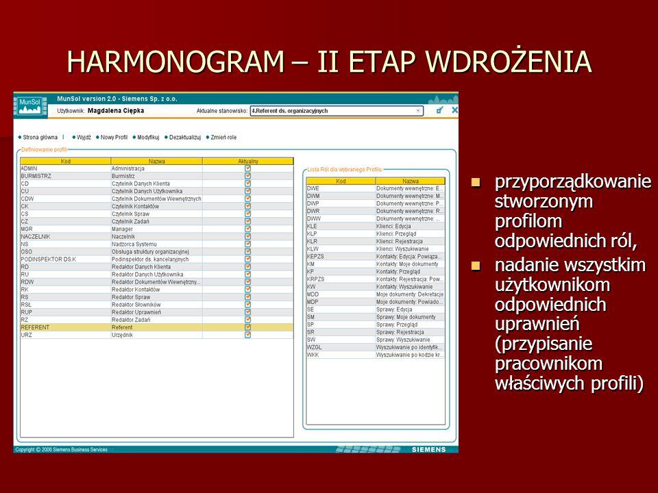 HARMONOGRAM – II ETAP WDROŻENIA przyporządkowanie stworzonym profilom odpowiednich ról, przyporządkowanie stworzonym profilom odpowiednich ról, nadani