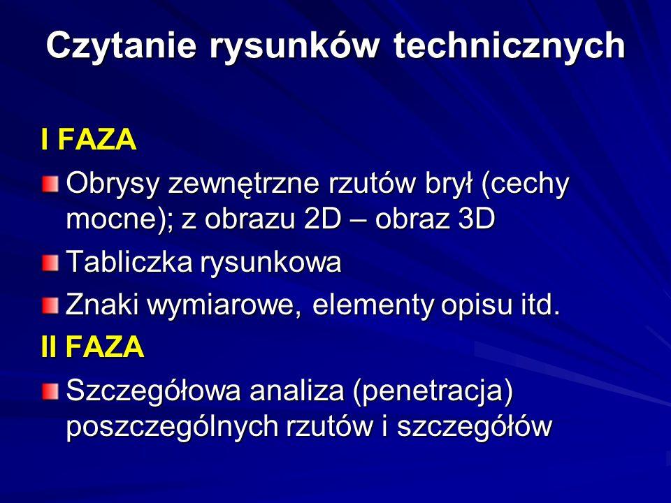 Czytanie rysunków technicznych I FAZA Obrysy zewnętrzne rzutów brył (cechy mocne); z obrazu 2D – obraz 3D Tabliczka rysunkowa Znaki wymiarowe, element