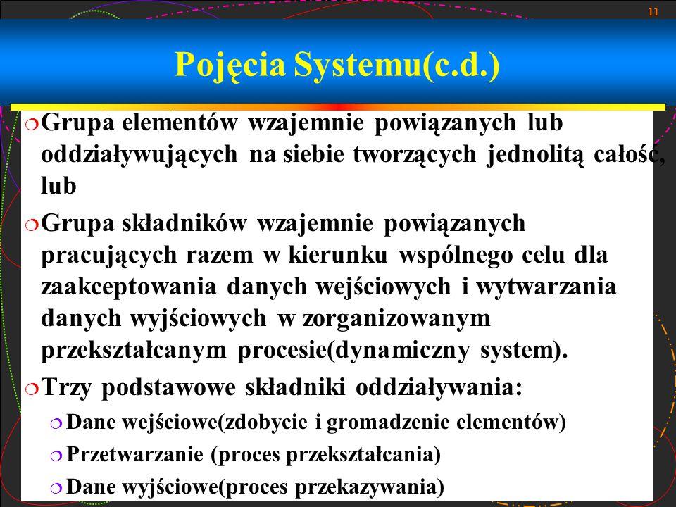 11 Pojęcia Systemu(c.d.)  Grupa elementów wzajemnie powiązanych lub oddziaływujących na siebie tworzących jednolitą całość, lub  Grupa składników wz