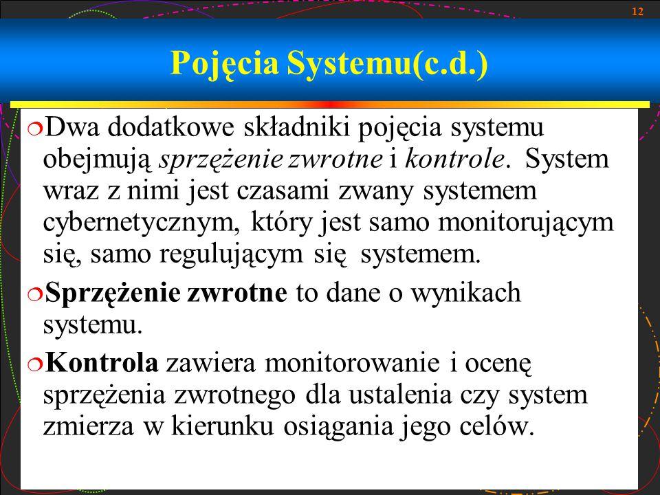 12 Pojęcia Systemu(c.d.)  Dwa dodatkowe składniki pojęcia systemu obejmują sprzężenie zwrotne i kontrole. System wraz z nimi jest czasami zwany syste