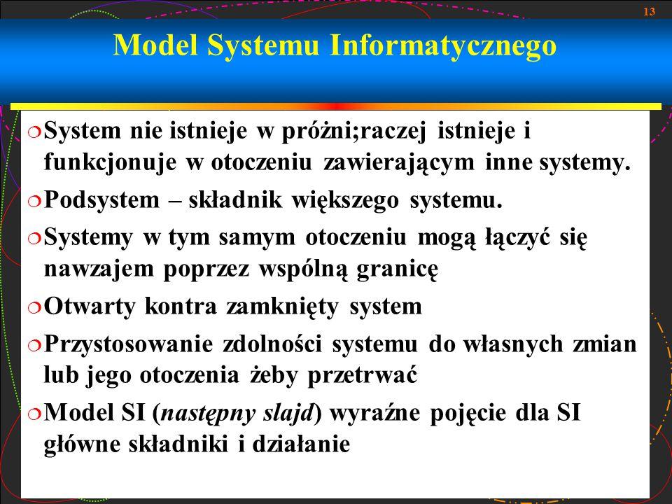 13 Model Systemu Informatycznego  System nie istnieje w próżni;raczej istnieje i funkcjonuje w otoczeniu zawierającym inne systemy.  Podsystem – skł