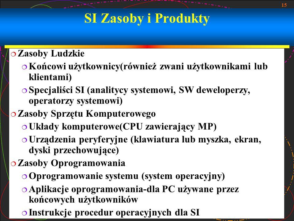 15 SI Zasoby i Produkty  Zasoby Ludzkie  Końcowi użytkownicy(również zwani użytkownikami lub klientami)  Specjaliści SI (analitycy systemowi, SW de