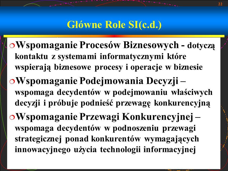 22 Główne Role SI(c.d.)  Wspomaganie Procesów Biznesowych - dotyczą kontaktu z systemami informatycznymi które wspierają biznesowe procesy i operacje