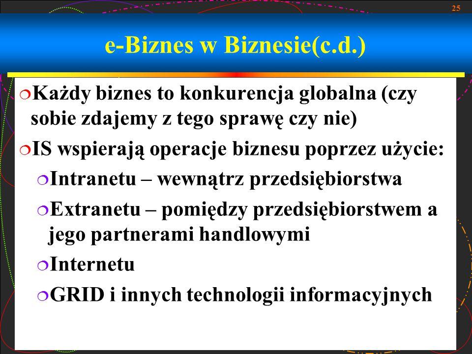 25 e-Biznes w Biznesie(c.d.)  Każdy biznes to konkurencja globalna (czy sobie zdajemy z tego sprawę czy nie)  IS wspierają operacje biznesu poprzez