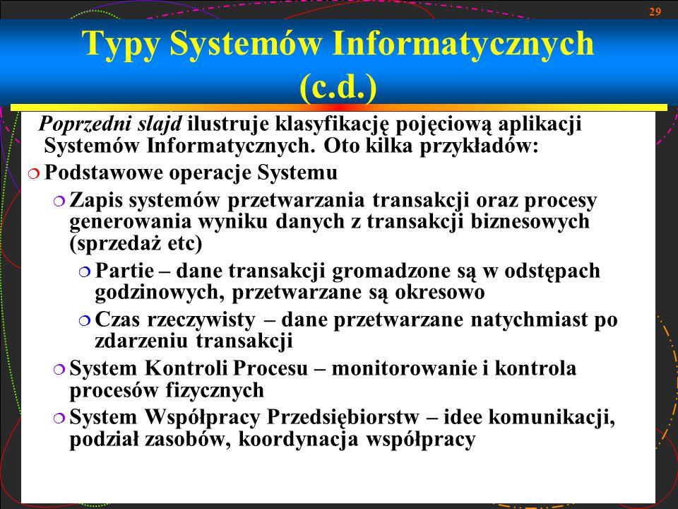 29 Typy Systemów Informatycznych (c.d.) Poprzedni slajd ilustruje klasyfikację pojęciową aplikacji Systemów Informatycznych. Oto kilka przykładów:  P