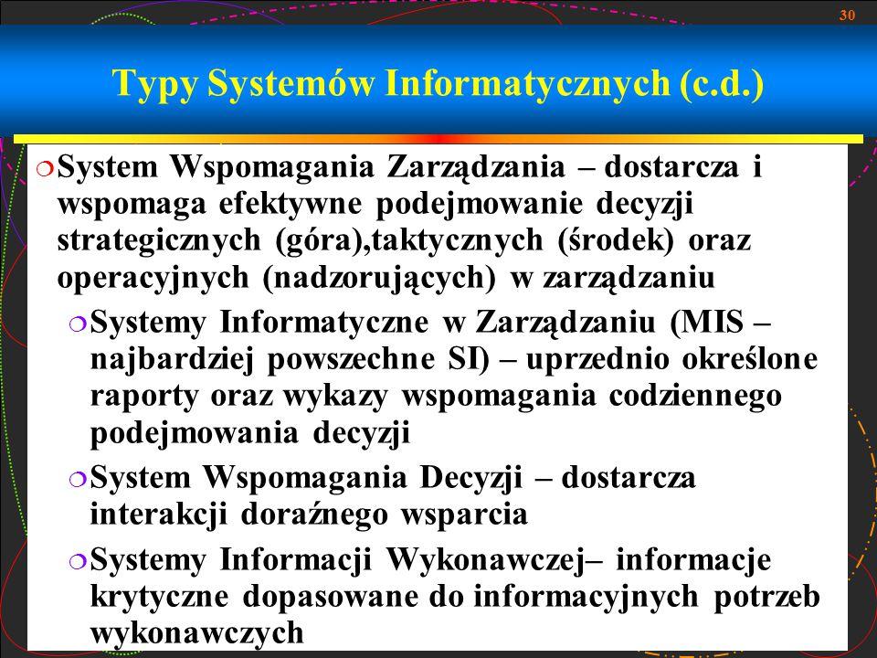 30 Typy Systemów Informatycznych (c.d.)  System Wspomagania Zarządzania – dostarcza i wspomaga efektywne podejmowanie decyzji strategicznych (góra),t