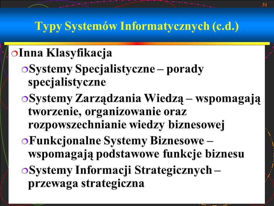 31 Typy Systemów Informatycznych (c.d.)  Inna Klasyfikacja  Systemy Specjalistyczne – porady specjalistyczne  Systemy Zarządzania Wiedzą – wspomaga