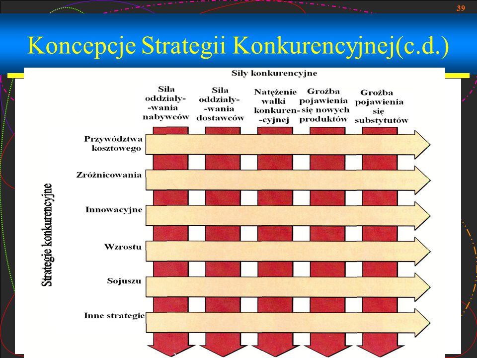 39 Koncepcje Strategii Konkurencyjnej(c.d.)