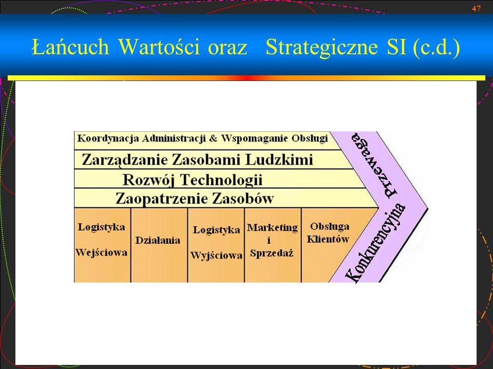 47 Łańcuch Wartości oraz Strategiczne SI (c.d.)