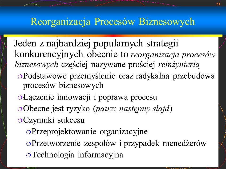 51 Reorganizacja Procesów Biznesowych Jeden z najbardziej popularnych strategii konkurencyjnych obecnie to reorganizacja procesów biznesowych częściej