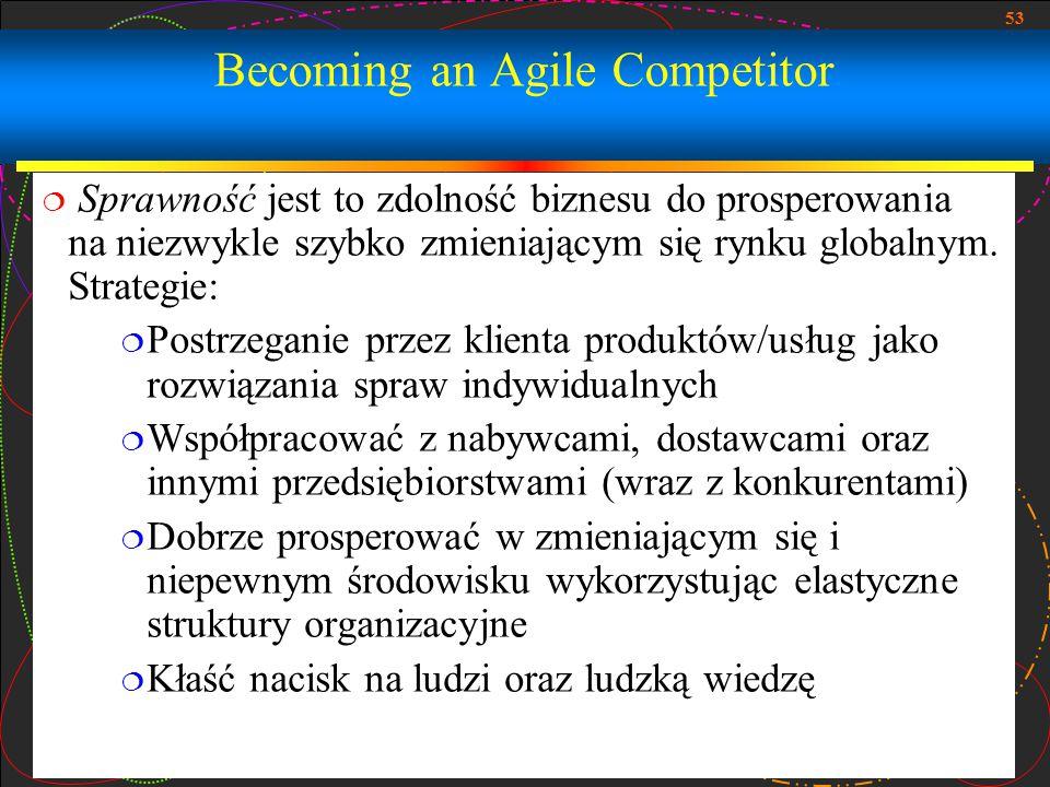 53 Becoming an Agile Competitor  Sprawność jest to zdolność biznesu do prosperowania na niezwykle szybko zmieniającym się rynku globalnym. Strategie: