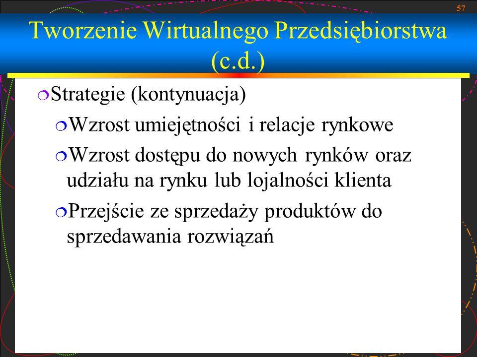 57 Tworzenie Wirtualnego Przedsiębiorstwa (c.d.)  Strategie (kontynuacja)  Wzrost umiejętności i relacje rynkowe  Wzrost dostępu do nowych rynków o