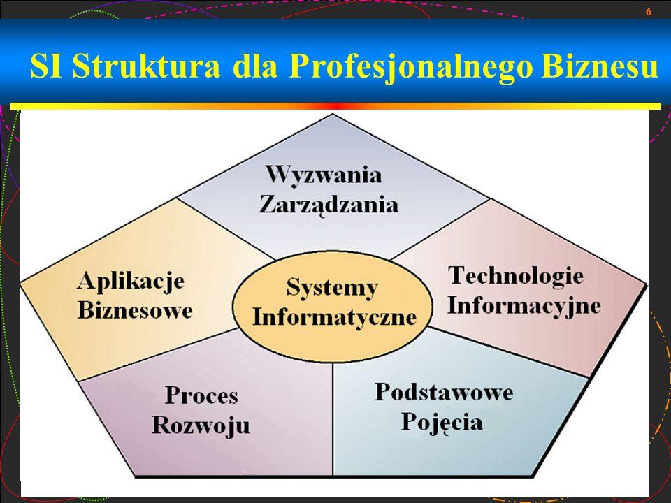 6 SI Struktura dla Profesjonalnego Biznesu