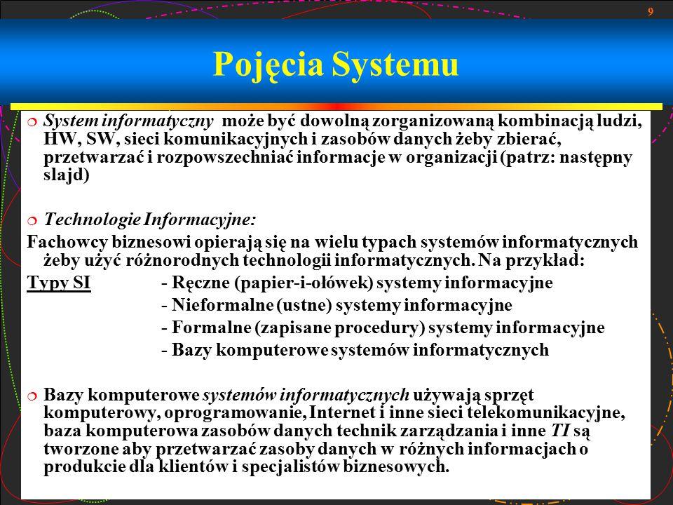 9 Pojęcia Systemu  System informatyczny może być dowolną zorganizowaną kombinacją ludzi, HW, SW, sieci komunikacyjnych i zasobów danych żeby zbierać,