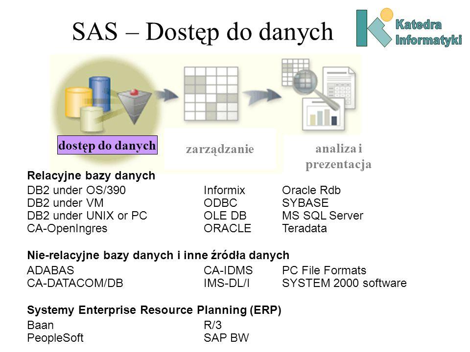 SAS – Dostęp do danych dostęp do danych zarządzanie analiza i prezentacja Relacyjne bazy danych DB2 under OS/390 DB2 under VM DB2 under UNIX or PC CA-