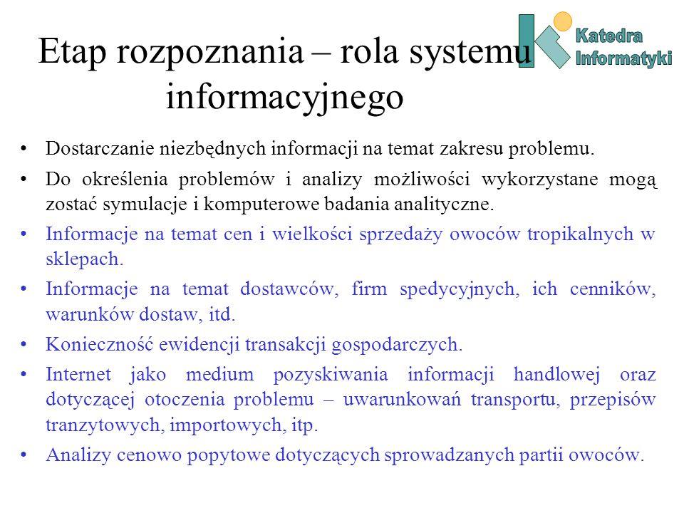 Dostarczanie niezbędnych informacji na temat zakresu problemu. Do określenia problemów i analizy możliwości wykorzystane mogą zostać symulacje i kompu