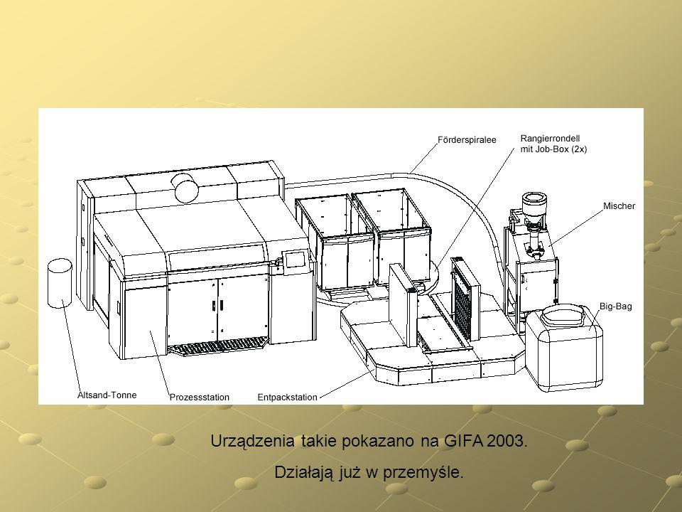 Urządzenia takie pokazano na GIFA 2003. Działają już w przemyśle.