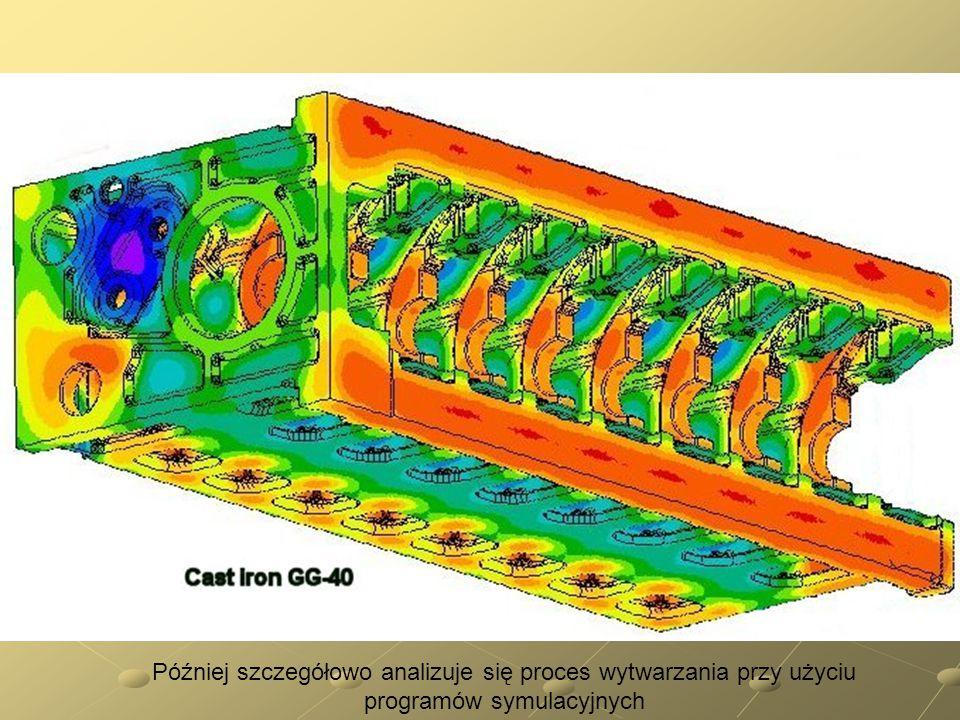 Później szczegółowo analizuje się proces wytwarzania przy użyciu programów symulacyjnych