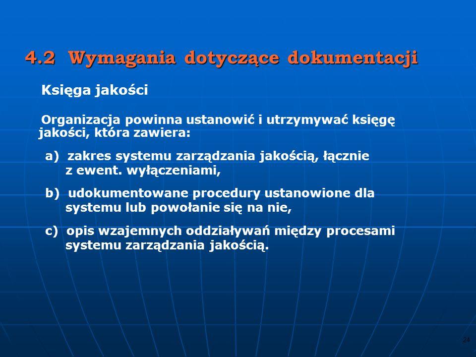 23 4.2 Wymagania dotyczące dokumentacji Dokumentacja powinna zawierać : Politykę i udokumentowane cele Politykę i udokumentowane cele / wykład w kwietniu / / wykład w kwietniu / Księgę jakości Księgę jakości Udokumentowane procedury wymagane normą Udokumentowane procedury wymagane normą / wykład w marcu / / wykład w marcu / Dokumenty potrzebne organizacji do … procesów Dokumenty potrzebne organizacji do … procesów Zapisy Zapisy