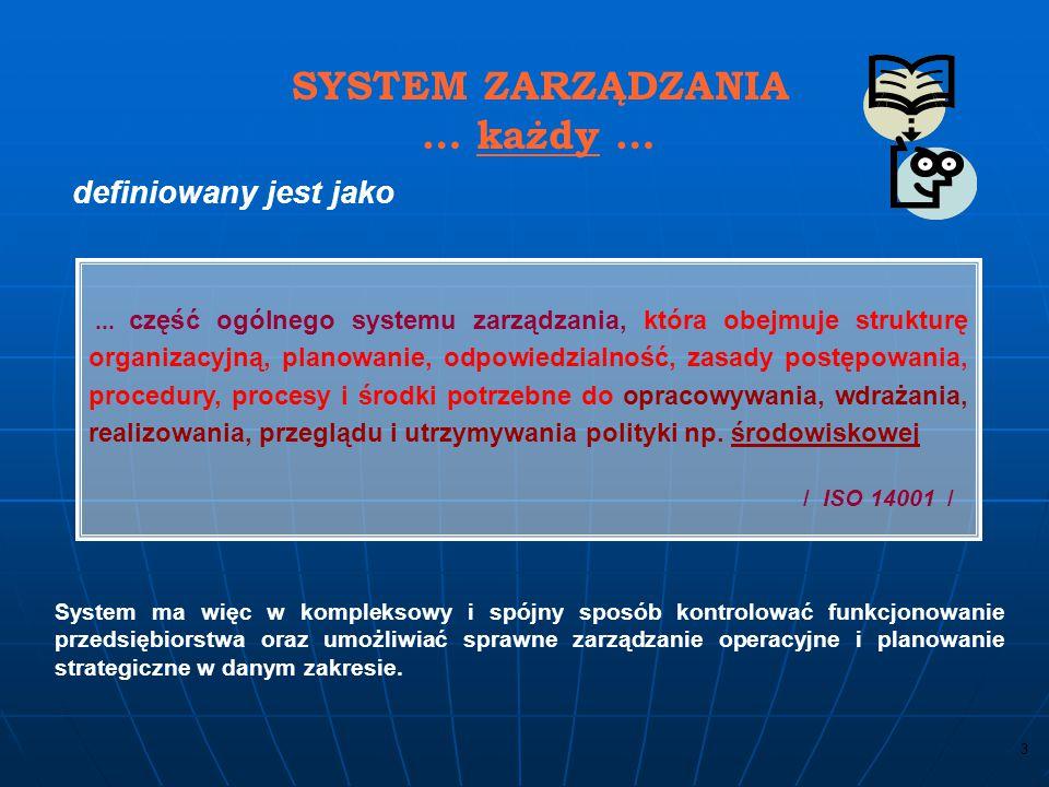 2 SYSTEMY ZARZĄDZANIA - podstawowe QMS – system zarządzania jakością – wg ISO 9000 - dla klienta oraz w celu optymalizacji działalności biznesowej EMS – system zarządzania środowiskowego – wg ISO 14000 - dla otoczenia oraz w celu zmniejszenia kosztów OŚ / operacyjnych i strategicznych / SZBHP – system zarządzania bezpieczeństwem pracy – wg PN 18000 lub OHSAS - dla załogi oraz klientów i działających w imieniu firmy.