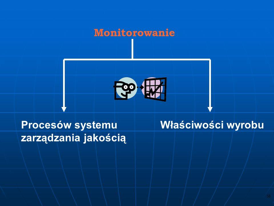 57 organizacja powinna zastosować odpowiednie metody do monitoringu i ewent. pomiarów procesów QMS organizacja powinna zastosować odpowiednie metody d