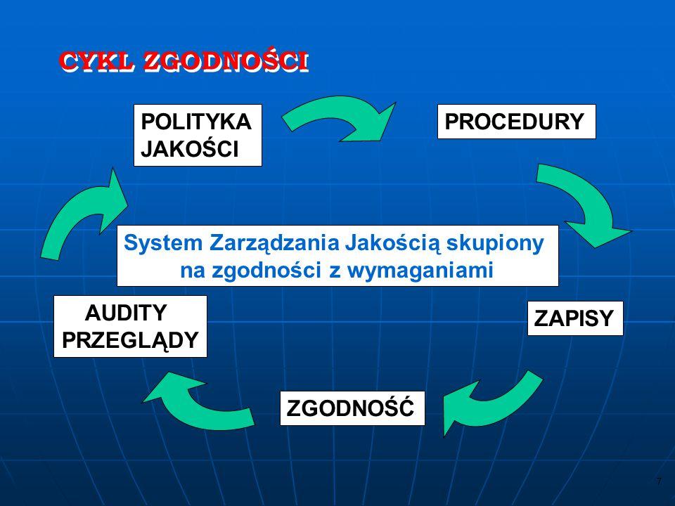 57 organizacja powinna zastosować odpowiednie metody do monitoringu i ewent.