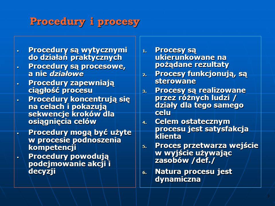 9 Procedury i procesy  Procedury są wytycznymi do działań praktycznych  Procedury są procesowe, a nie działowe  Procedury zapewniają ciągłość procesu  Procedury koncentrują się na celach i pokazują sekwencje kroków dla osiągnięcia celów  Procedury mogą być użyte w procesie podnoszenia kompetencji  Procedury powodują podejmowanie akcji i decyzji 1.