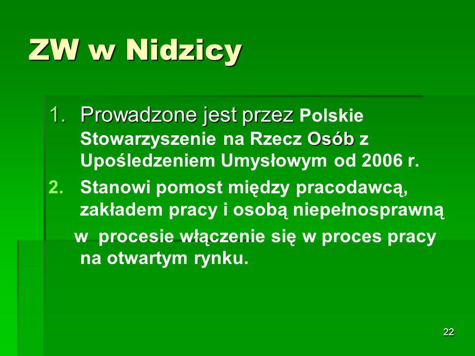 22 ZW w Nidzicy 1.Prowadzone jest przez Osób 1.Prowadzone jest przez Polskie Stowarzyszenie na Rzecz Osób z Upośledzeniem Umysłowym od 2006 r.