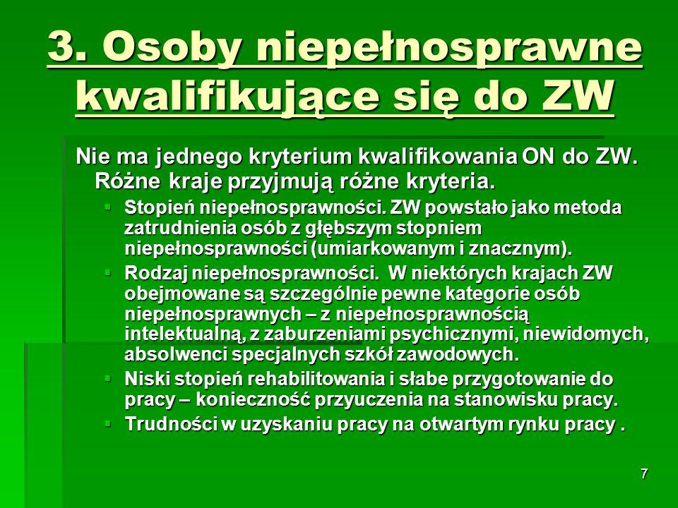 28 Polski Związek Niewidomych 3.
