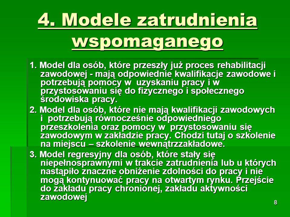 8 4. Modele zatrudnienia wspomaganego 1.