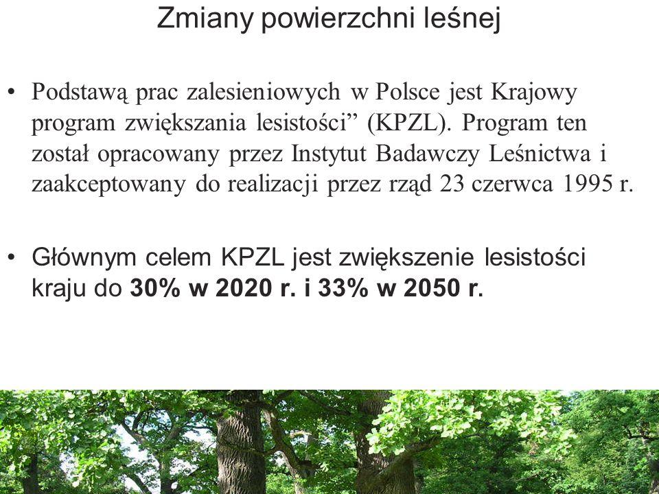 """Zmiany powierzchni leśnej Podstawą prac zalesieniowych w Polsce jest Krajowy program zwiększania lesistości"""" (KPZL). Program ten został opracowany prz"""