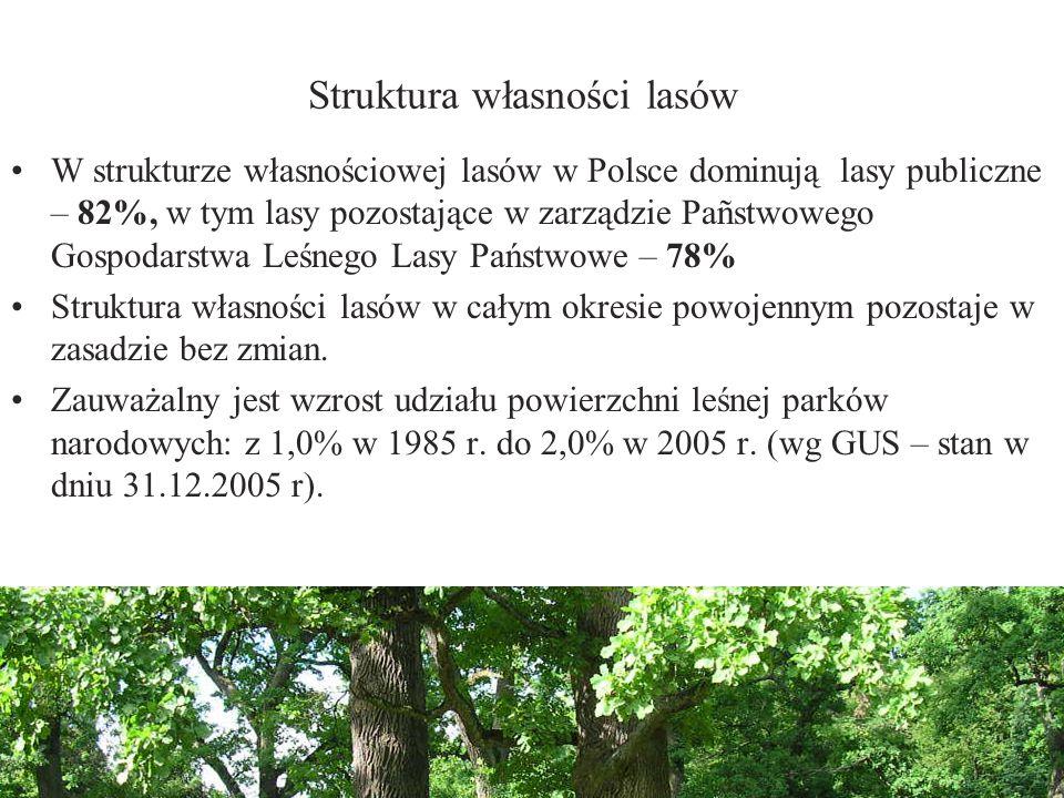 Struktura własności lasów W strukturze własnościowej lasów w Polsce dominują lasy publiczne – 82%, w tym lasy pozostające w zarządzie Pañstwowego Gosp