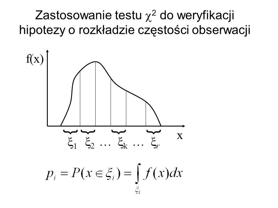 Zastosowanie testu  2 do weryfikacji hipotezy o rozkładzie częstości obserwacji }}}} x f(x)    …  k …  r