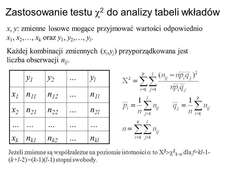 Zastosowanie testu  2 do analizy tabeli wkładów y1y1 y2y2 …ylyl x1x1 n 11 n 12 …n 1l x2x2 n 21 n 22 …n 2l …………… xkxk n k1 n k2 …n kl x, y: zmienne lo