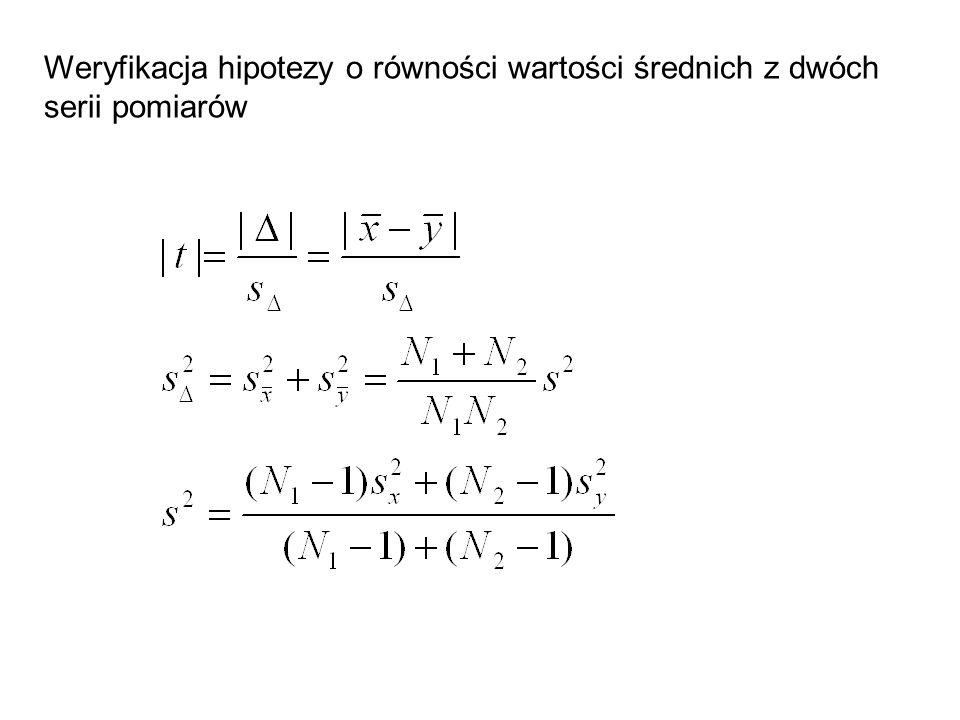 Weryfikacja hipotezy o równości wartości średnich z dwóch serii pomiarów