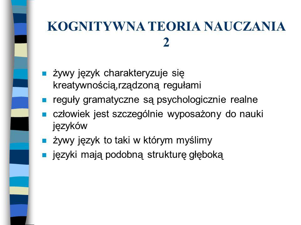 KOGNITYWNA TEORIA NAUCZANIA 2 n żywy język charakteryzuje się kreatywnością,rządzoną regułami n reguły gramatyczne są psychologicznie realne n człowie