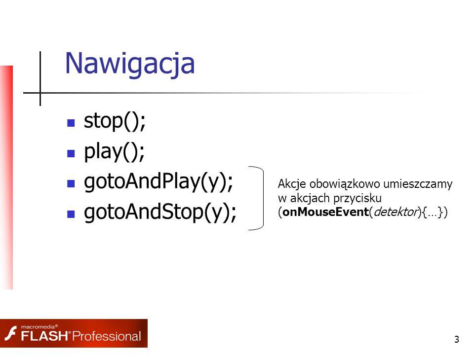 3 Nawigacja stop(); play(); gotoAndPlay(y); gotoAndStop(y); Akcje obowiązkowo umieszczamy w akcjach przycisku (onMouseEvent(detektor){…})