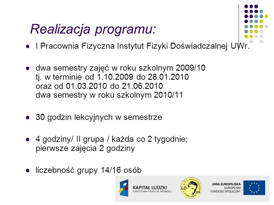 Komunikacja Spotkania w szkole Poczta elektroniczna – p.