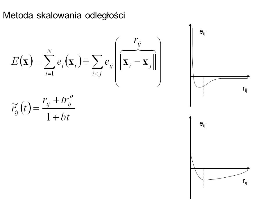 Metoda skalowania odległości r ij e ij r ij e ij