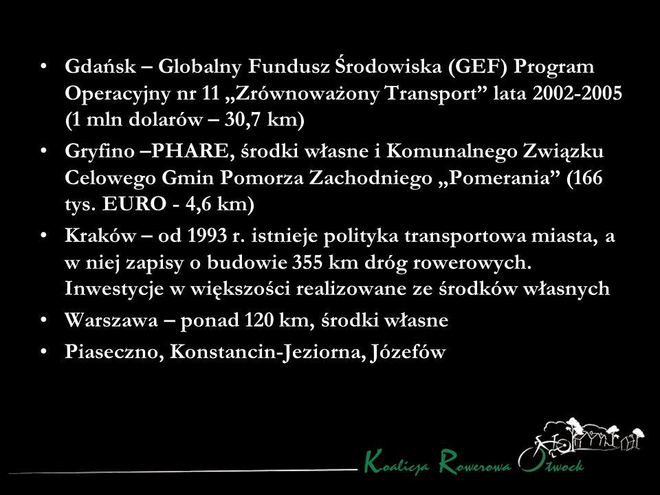 """Gdańsk – Globalny Fundusz Środowiska (GEF) Program Operacyjny nr 11 """"Zrównoważony Transport lata 2002-2005 (1 mln dolarów – 30,7 km) Gryfino –PHARE, środki własne i Komunalnego Związku Celowego Gmin Pomorza Zachodniego """"Pomerania (166 tys."""