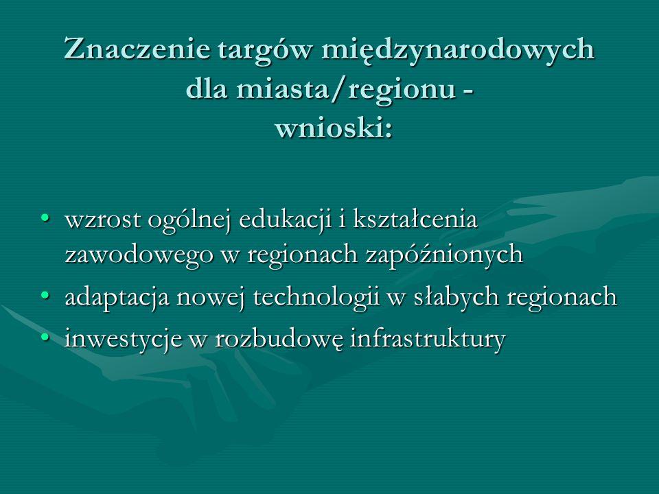 Znaczenie targów międzynarodowych dla miasta/regionu - wnioski: wzrost ogólnej edukacji i kształcenia zawodowego w regionach zapóźnionychwzrost ogólnej edukacji i kształcenia zawodowego w regionach zapóźnionych adaptacja nowej technologii w słabych regionachadaptacja nowej technologii w słabych regionach inwestycje w rozbudowę infrastrukturyinwestycje w rozbudowę infrastruktury