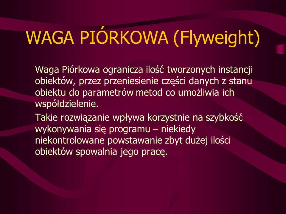 WAGA PIÓRKOWA (Flyweight) Waga Piórkowa ogranicza ilość tworzonych instancji obiektów, przez przeniesienie części danych z stanu obiektu do parametrów metod co umożliwia ich współdzielenie.