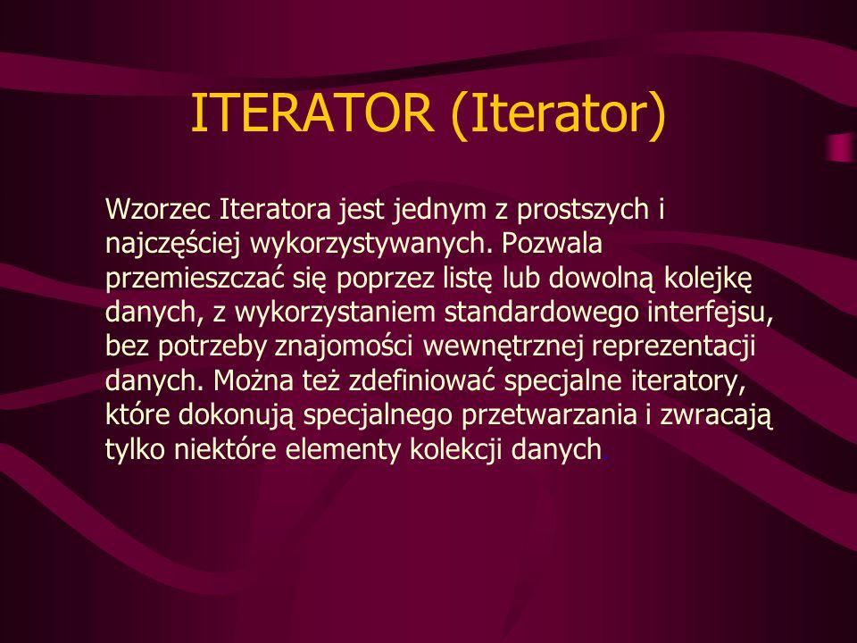 ITERATOR (Iterator) Wzorzec Iteratora jest jednym z prostszych i najczęściej wykorzystywanych.