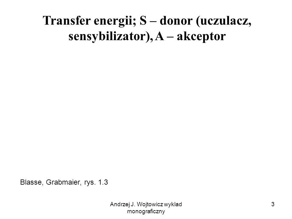 Andrzej J. Wojtowicz wyklad monograficzny 3 Transfer energii; S – donor (uczulacz, sensybilizator), A – akceptor Blasse, Grabmaier, rys. 1.3