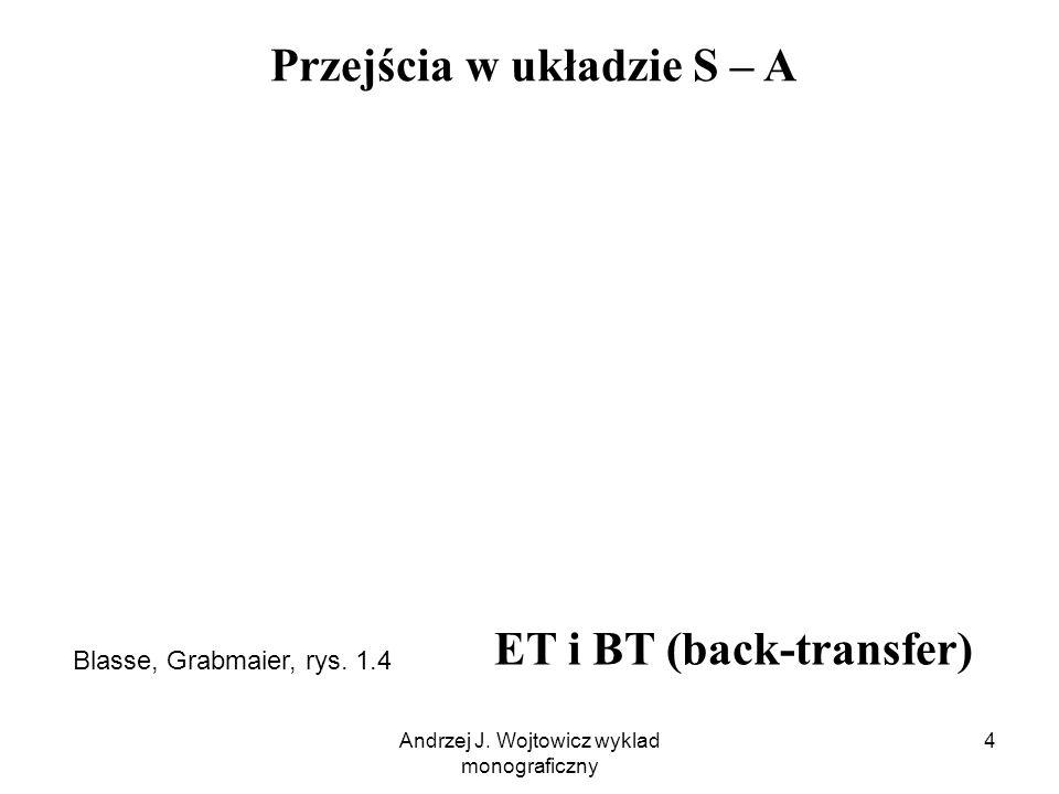 Andrzej J. Wojtowicz wyklad monograficzny 4 Przejścia w układzie S – A Blasse, Grabmaier, rys. 1.4 ET i BT (back-transfer)